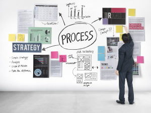 ERP prozessanalyse und potenzialanalyse - Supply Chain Competence Center Groß & Partner