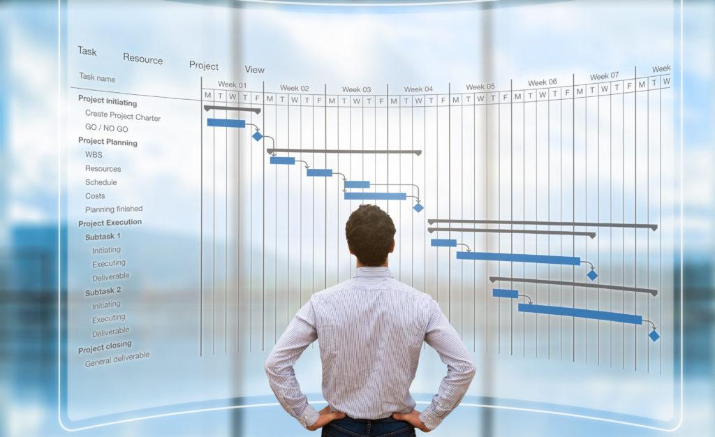 Projektmanagement - Supply Chain Competence Center Groß & Partner